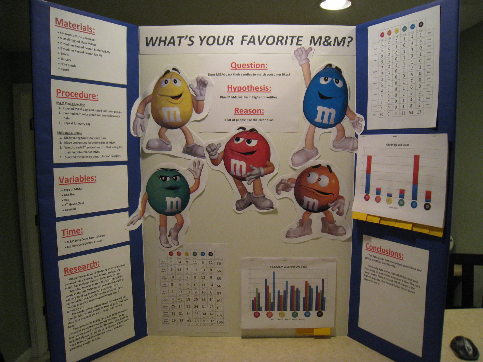 easy science fair projects Science fair projects ideas for high school, middle school students 5th grade, 6th grade, 7th grade, 8th grade, 9th grade, 10th grade, 11th grade, 12th grade science.